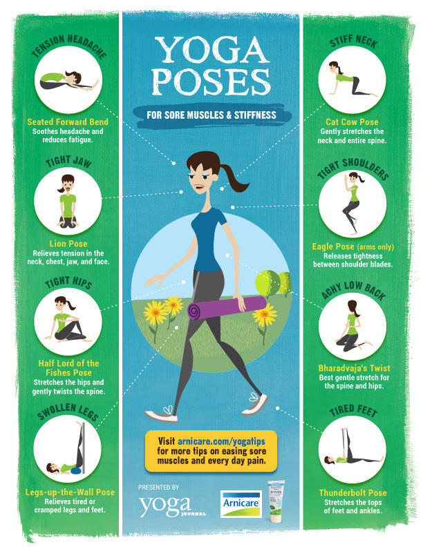 Yoga Tips Infographic
