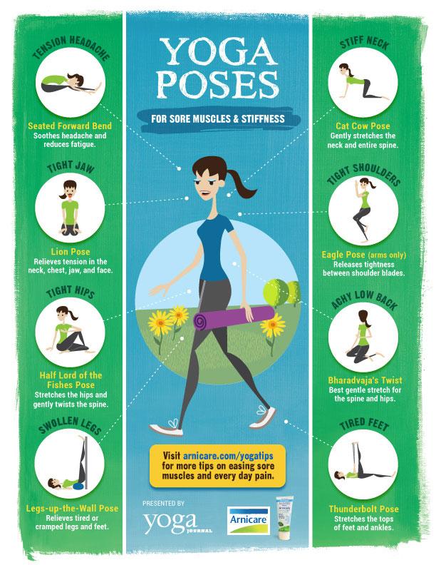 Yoga Tips Infographic